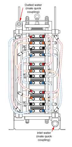 GRW6 convertitore di potenza acqua forzata dimensioni